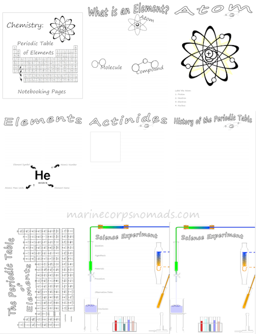 Periodic Table of Notebooking Pages